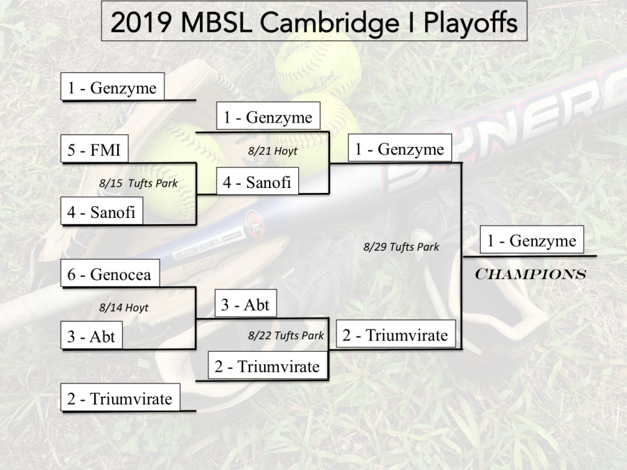2019_cambridge_i_playoff_0831.png