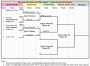central_playoff_bracket_5.png